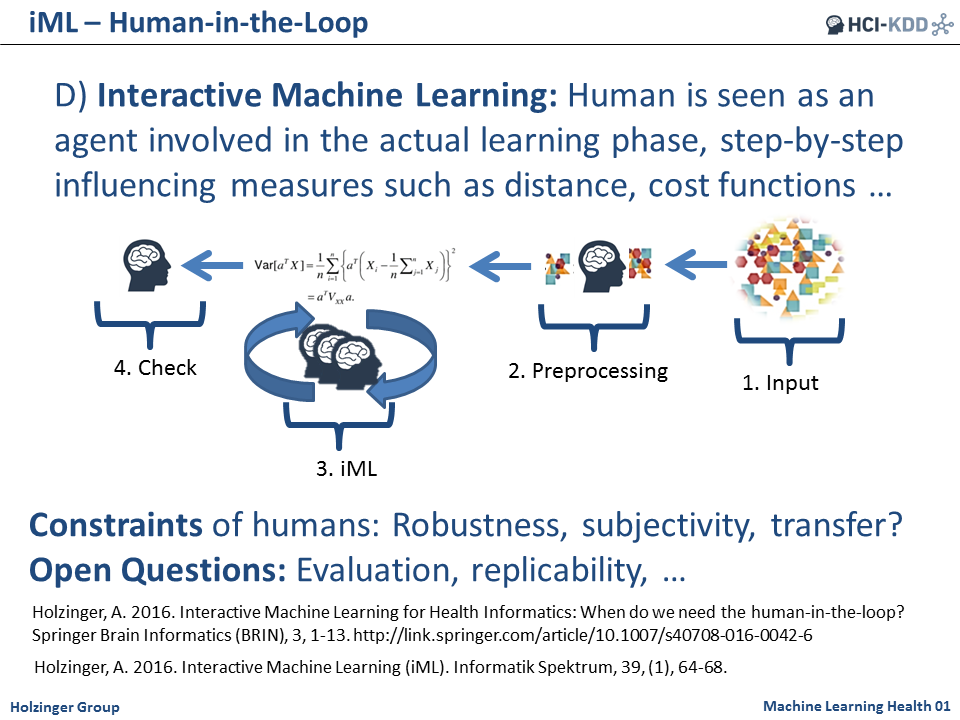 Human-in-the-loop - Interactive Machine Learning