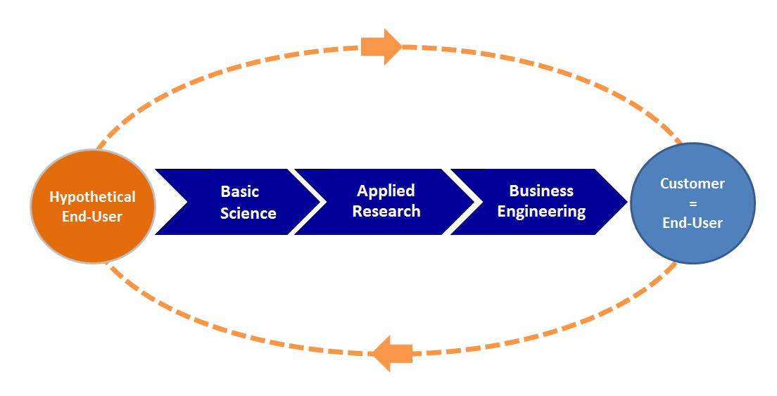 tax compliance dissertation Kpmg's tax compliance - delivery and data excellence service helps you achieve cost-efficiencies and gain better process control and visibility.
